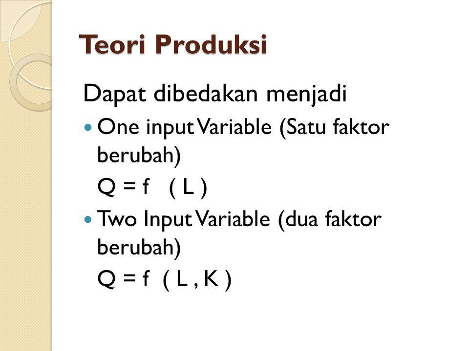 Teori Produksi Dapat dibedakan menjadi One input Variable (Satu faktor berubah) Q = f ( L ) Two Input Variable (dua faktor berubah) Q = f ( L, K )