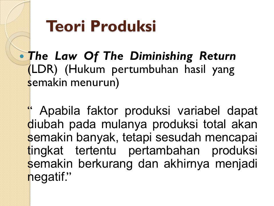 """Teori Produksi The Law Of The Diminishing Return (LDR) (Hukum pertumbuhan hasil yang semakin menurun) """" Apabila faktor produksi variabel dapat diubah"""