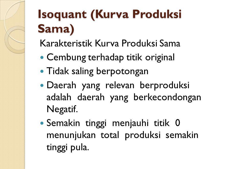 Isoquant (Kurva Produksi Sama) Karakteristik Kurva Produksi Sama Cembung terhadap titik original Tidak saling berpotongan Daerah yang relevan berprodu