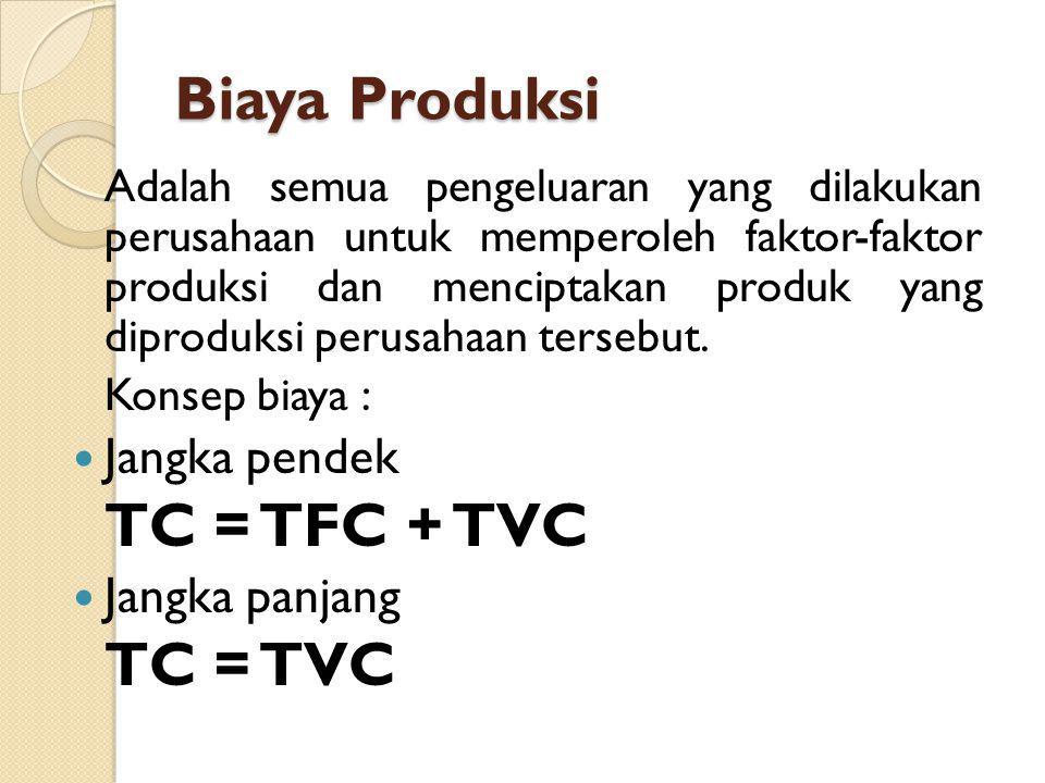 Biaya Produksi Keterangan : TC (Total Cost) Biaya Total TFC (Total Fixed Cost) Biaya Tetap Total TVC (Total Variable Cost) biaya berubah total