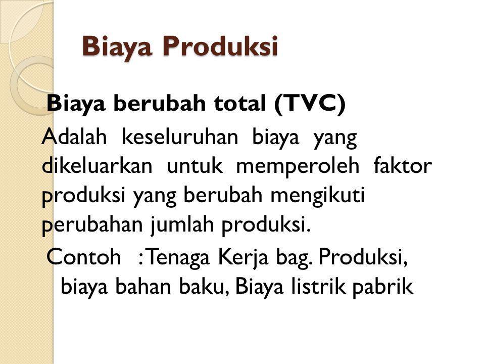 Biaya Produksi Biaya berubah total (TVC) Adalah keseluruhan biaya yang dikeluarkan untuk memperoleh faktor produksi yang berubah mengikuti perubahan j