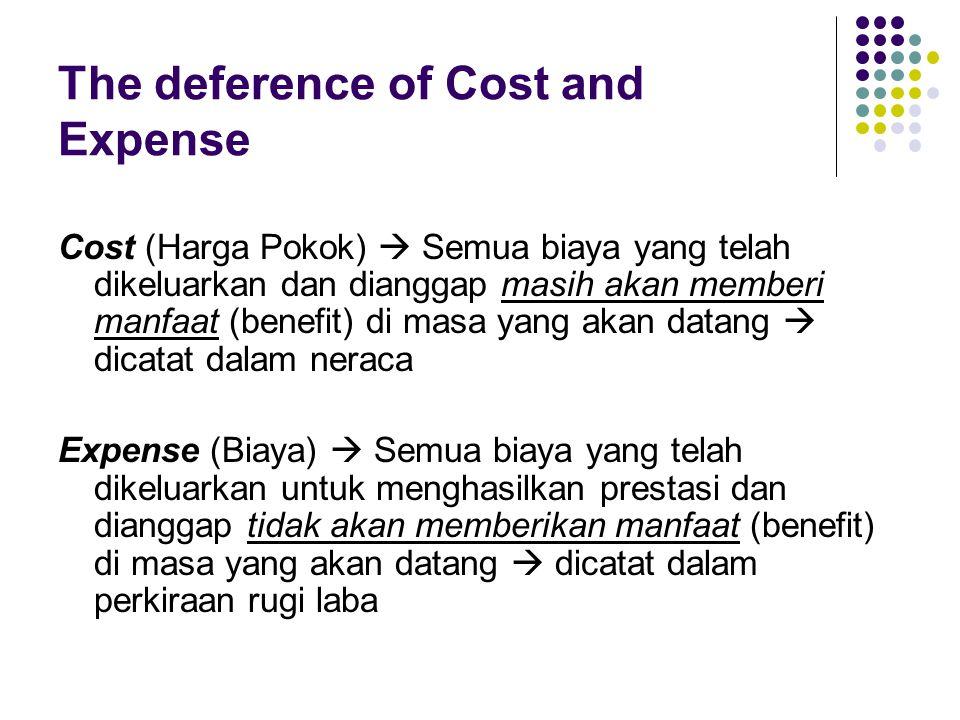 The deference of Cost and Expense Cost (Harga Pokok)  Semua biaya yang telah dikeluarkan dan dianggap masih akan memberi manfaat (benefit) di masa ya
