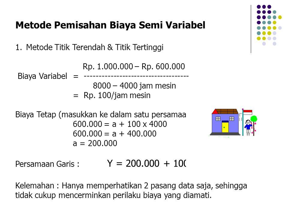 Metode Pemisahan Biaya Semi Variabel 1.Metode Titik Terendah & Titik Tertinggi Rp. 1.000.000 – Rp. 600.000 Biaya Variabel = --------------------------