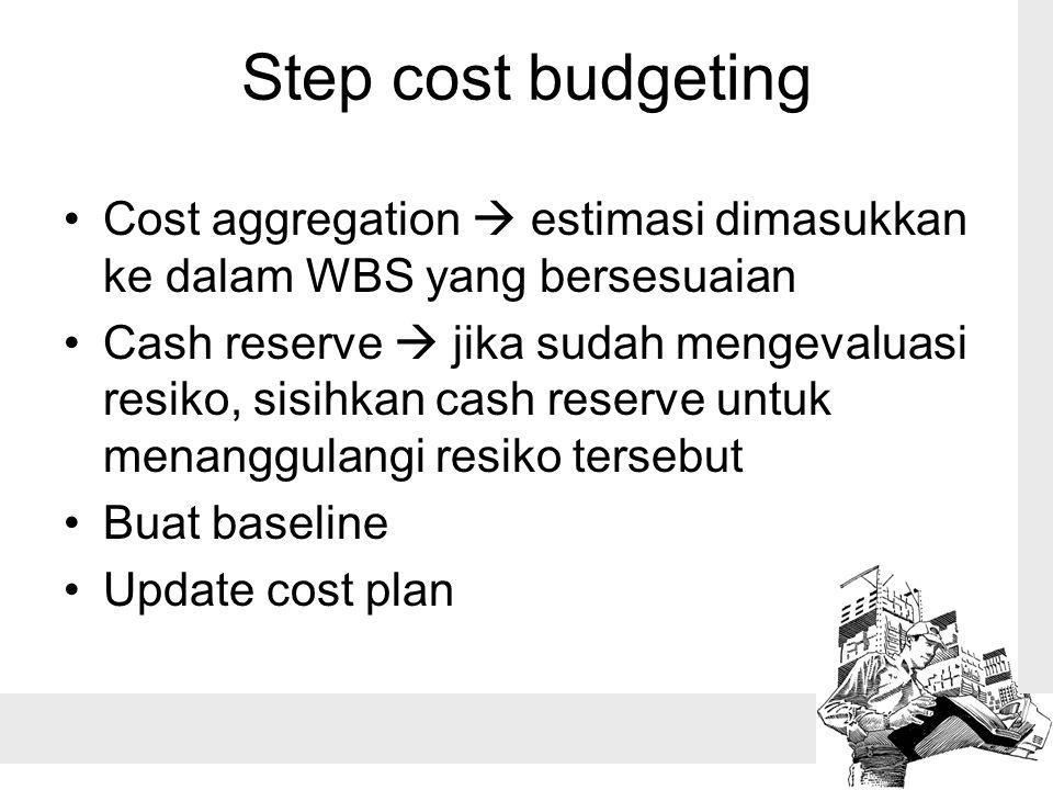 Step cost budgeting Cost aggregation  estimasi dimasukkan ke dalam WBS yang bersesuaian Cash reserve  jika sudah mengevaluasi resiko, sisihkan cash