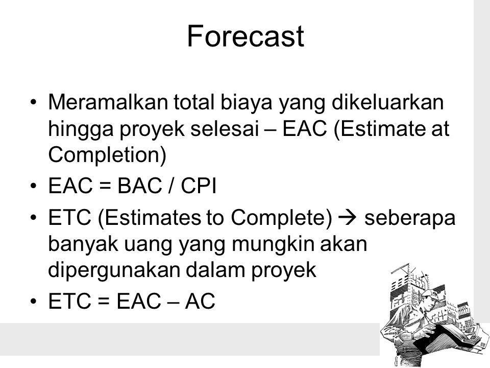 Forecast Meramalkan total biaya yang dikeluarkan hingga proyek selesai – EAC (Estimate at Completion) EAC = BAC / CPI ETC (Estimates to Complete)  se