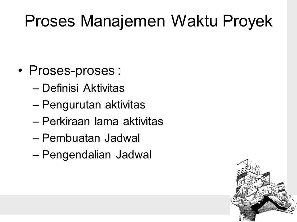 Proses Manajemen Waktu Proyek Proses-proses : –Definisi Aktivitas –Pengurutan aktivitas –Perkiraan lama aktivitas –Pembuatan Jadwal –Pengendalian Jadw
