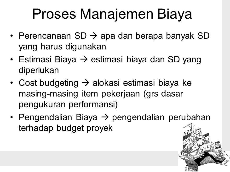 Proses Manajemen Biaya Perencanaan SD  apa dan berapa banyak SD yang harus digunakan Estimasi Biaya  estimasi biaya dan SD yang diperlukan Cost budg