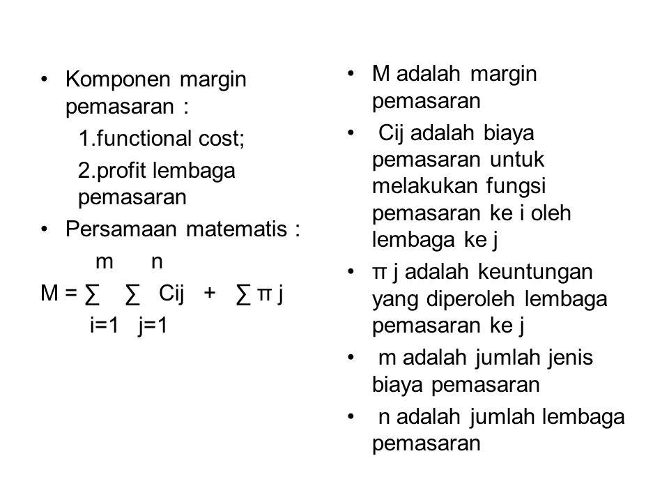 Komponen margin pemasaran : 1.functional cost; 2.profit lembaga pemasaran Persamaan matematis : m n M = ∑ ∑ Cij + ∑ π j i=1 j=1 M adalah margin pemasaran Cij adalah biaya pemasaran untuk melakukan fungsi pemasaran ke i oleh lembaga ke j π j adalah keuntungan yang diperoleh lembaga pemasaran ke j m adalah jumlah jenis biaya pemasaran n adalah jumlah lembaga pemasaran