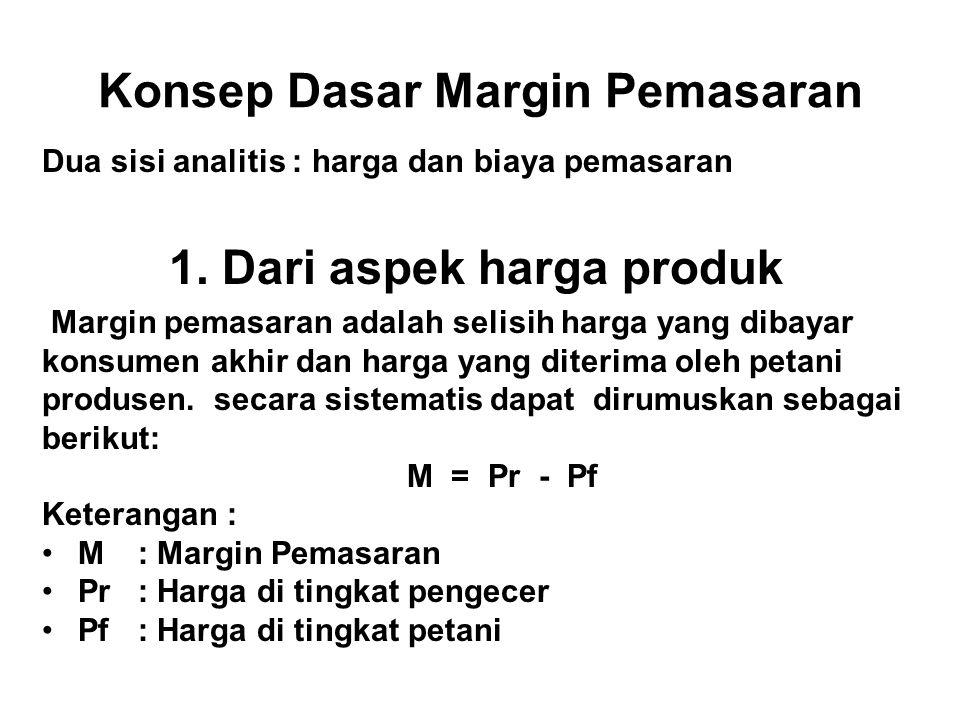 Konsep Dasar Margin Pemasaran Dua sisi analitis : harga dan biaya pemasaran 1.