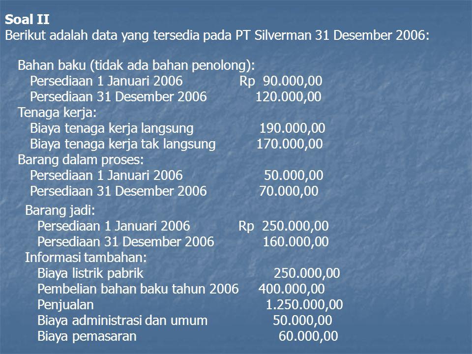 Soal II Berikut adalah data yang tersedia pada PT Silverman 31 Desember 2006: Bahan baku (tidak ada bahan penolong): Persediaan 1 Januari 2006 Rp 90.0