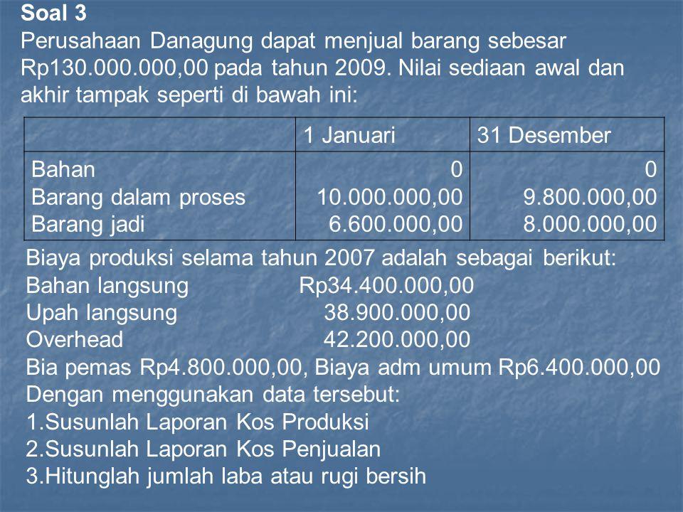 Soal 3 Perusahaan Danagung dapat menjual barang sebesar Rp130.000.000,00 pada tahun 2009. Nilai sediaan awal dan akhir tampak seperti di bawah ini: 1