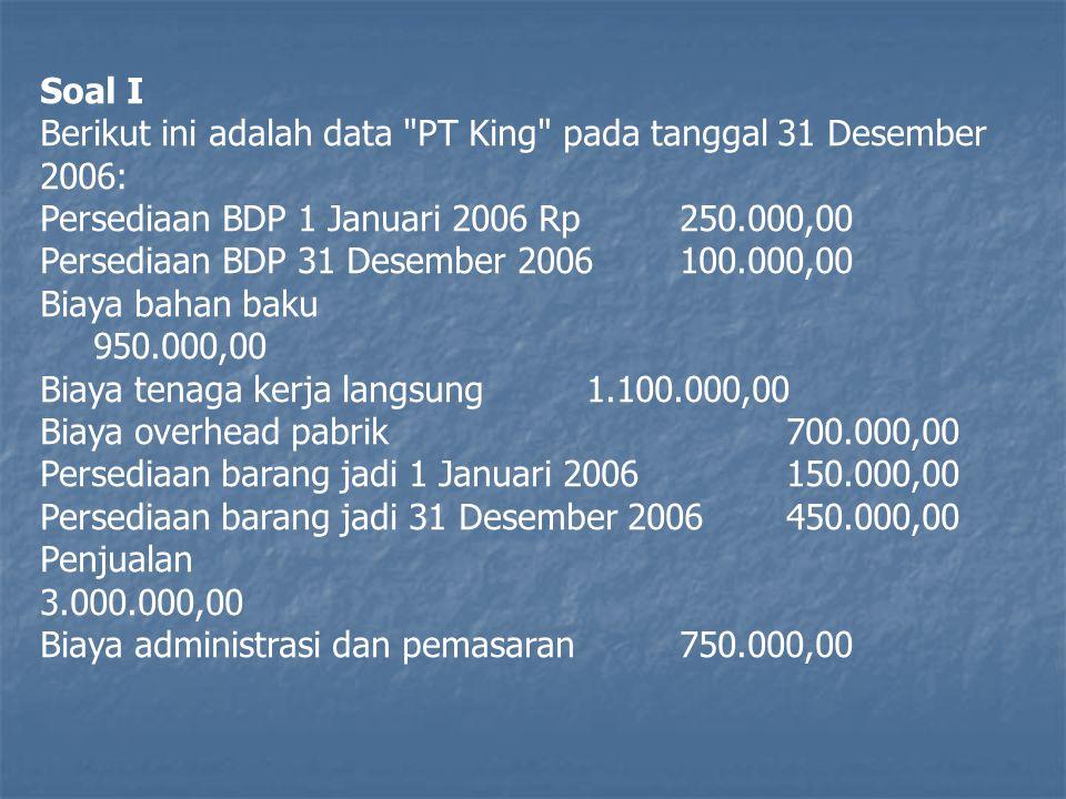 Pertanyaan: Hitunglah harga pokok barang jadi selama tahun 2006 (costs of goods manufactured) dengan format berikut ini.