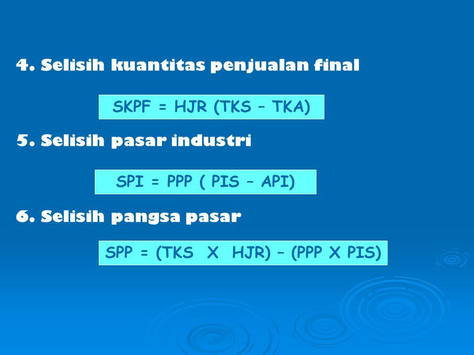 4. Selisih kuantitas penjualan final 5. Selisih pasar industri 6. Selisih pangsa pasar SKPF = HJR (TKS – TKA) SPI = PPP ( PIS – API) SPP = (TKS X HJR)
