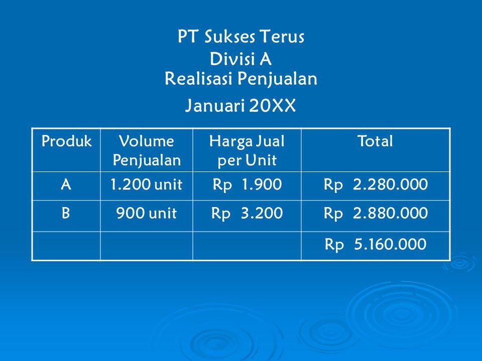 PT Sukses Terus Divisi A Realisasi Penjualan Januari 20XX ProdukVolume Penjualan Harga Jual per Unit Total A1.200 unitRp 1.900Rp 2.280.000 B900 unitRp