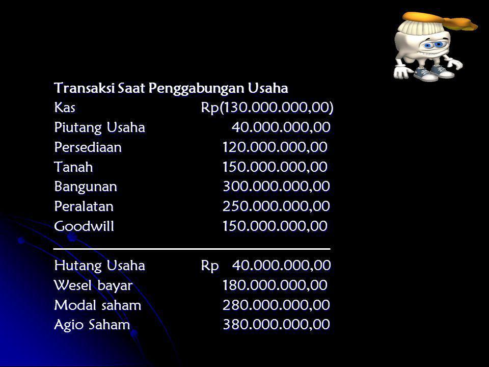 Transaksi Saat Penggabungan Usaha KasRp(130.000.000,00) Piutang Usaha 40.000.000,00 Persediaan 120.000.000,00 Tanah 150.000.000,00 Bangunan 300.000.00