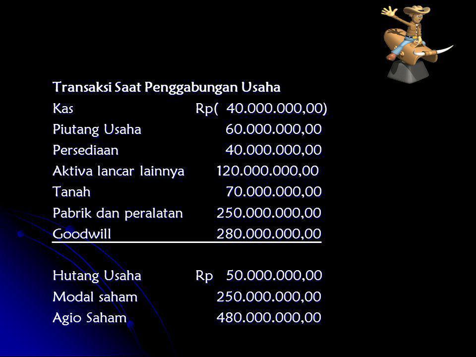 Transaksi Saat Penggabungan Usaha KasRp( 40.000.000,00) Piutang Usaha 60.000.000,00 Persediaan 40.000.000,00 Aktiva lancar lainnya 120.000.000,00 Tana