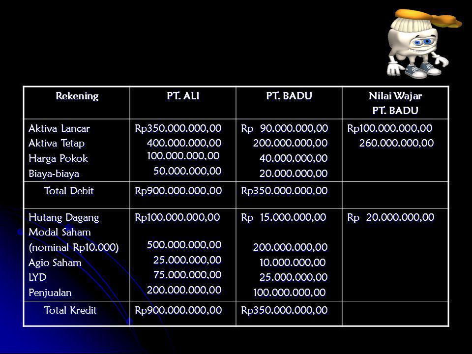Rekening PT. ALI PT. BADU Nilai Wajar PT. BADU Aktiva Lancar Aktiva Tetap Harga Pokok Biaya-biayaRp350.000.000,00 400.000.000,00 100.000.000,00 400.00