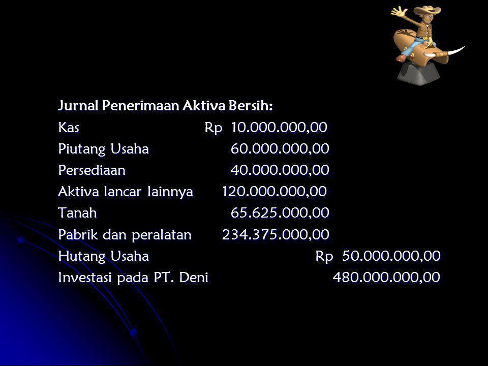 Jurnal Penerimaan Aktiva Bersih: KasRp 10.000.000,00 Piutang Usaha 60.000.000,00 Persediaan 40.000.000,00 Aktiva lancar lainnya 120.000.000,00 Tanah 6