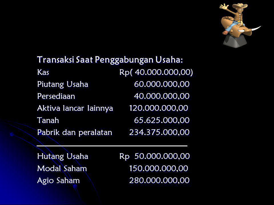 Transaksi Saat Penggabungan Usaha: KasRp( 40.000.000,00) Piutang Usaha 60.000.000,00 Persediaan 40.000.000,00 Aktiva lancar lainnya 120.000.000,00 Tan