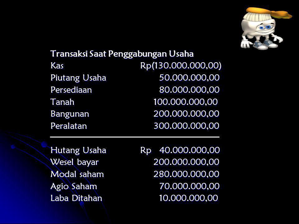 Transaksi Saat Penggabungan Usaha KasRp(130.000.000,00) Piutang Usaha 50.000.000,00 Persediaan 80.000.000,00 Tanah 100.000.000,00 Bangunan 200.000.000