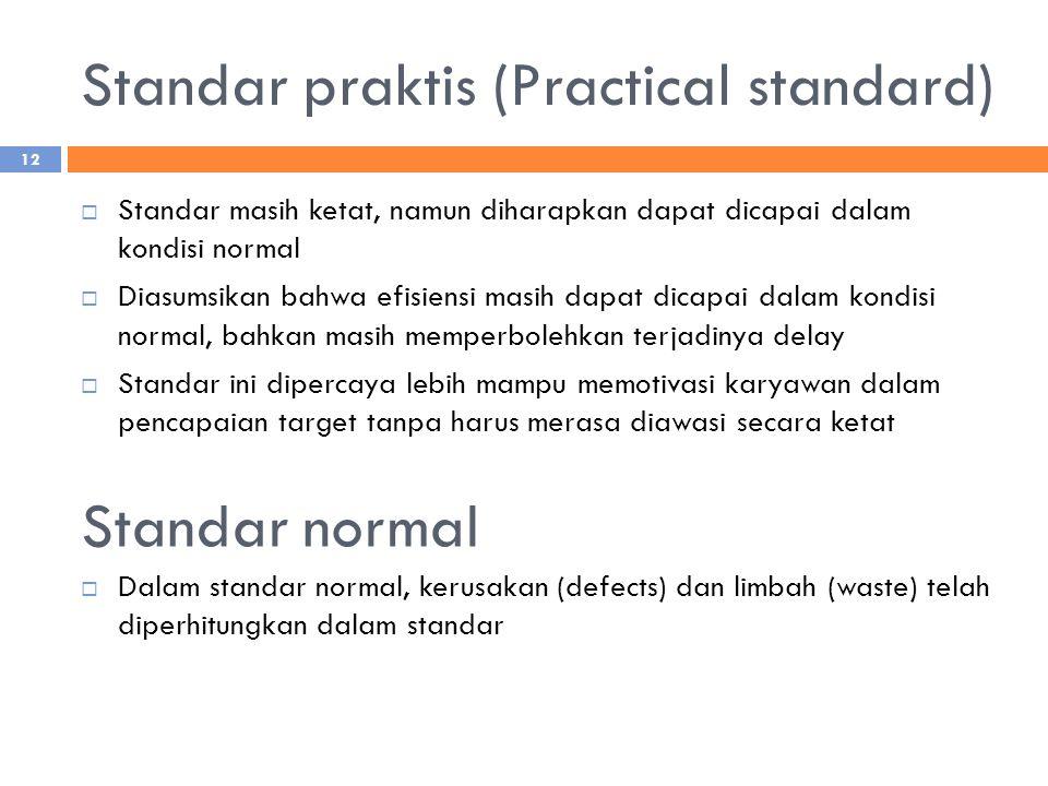 Standar praktis (Practical standard)  Standar masih ketat, namun diharapkan dapat dicapai dalam kondisi normal  Diasumsikan bahwa efisiensi masih da