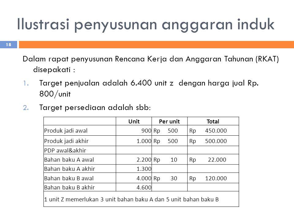 Ilustrasi penyusunan anggaran induk Dalam rapat penyusunan Rencana Kerja dan Anggaran Tahunan (RKAT) disepakati : 1. Target penjualan adalah 6.400 uni