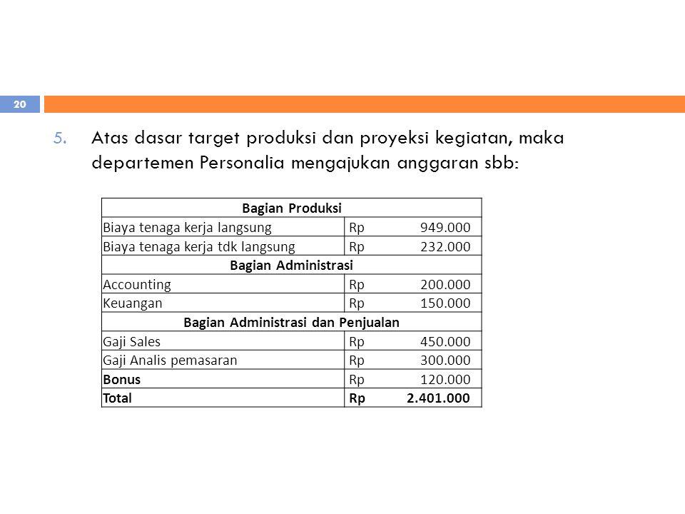 5. Atas dasar target produksi dan proyeksi kegiatan, maka departemen Personalia mengajukan anggaran sbb: Bagian Produksi Biaya tenaga kerja langsung R