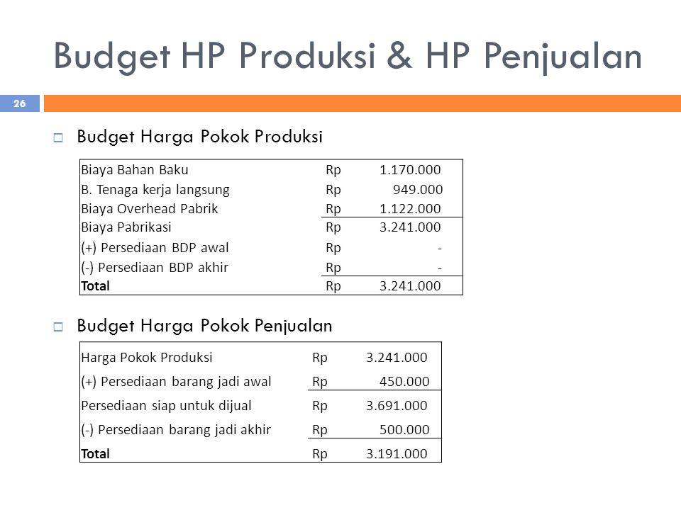 Budget HP Produksi & HP Penjualan  Budget Harga Pokok Produksi  Budget Harga Pokok Penjualan Biaya Bahan Baku Rp 1.170.000 B. Tenaga kerja langsung