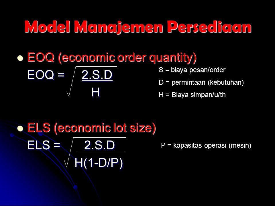 Model Manajemen Persediaan EOQ (economic order quantity) EOQ (economic order quantity) EOQ = 2.S.D H ELS (economic lot size) ELS (economic lot size) ELS = 2.S.D H(1-D/P) H(1-D/P) S = biaya pesan/order D = permintaan (kebutuhan) H = Biaya simpan/u/th P = kapasitas operasi (mesin)