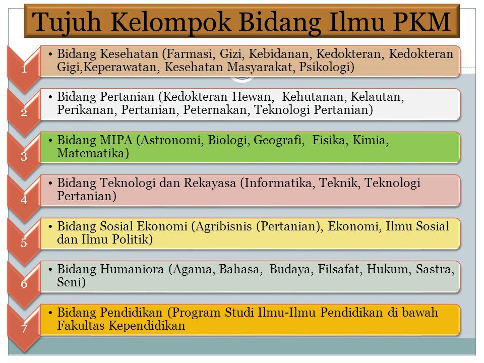 Persyaratan Administratif Minimal 2 angkatan yang berbeda 1 1 mahasiswa 1 PKM yang didanai 2 Pembimbing maksimum 3 judul PKM 3 Hindari dana pendamping 4 PKM-T dan PKM-M wajib menyertakan Surat Pernyataan Kesediaan Bekerjasama 5 Jumlah halaman maksimum 20 termasuk lampiran 6