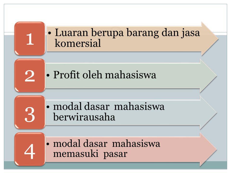 Luaran berupa barang dan jasa komersial 1 Profit oleh mahasiswa 2 modal dasar mahasiswa berwirausaha 3 modal dasar mahasiswa memasuki pasar 4