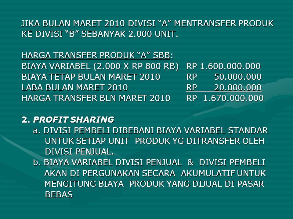 """JIKA BULAN MARET 2010 DIVISI """"A"""" MENTRANSFER PRODUK KE DIVISI """"B"""" SEBANYAK 2.000 UNIT. HARGA TRANSFER PRODUK """"A"""" SBB: BIAYA VARIABEL (2.000 X RP 800 R"""