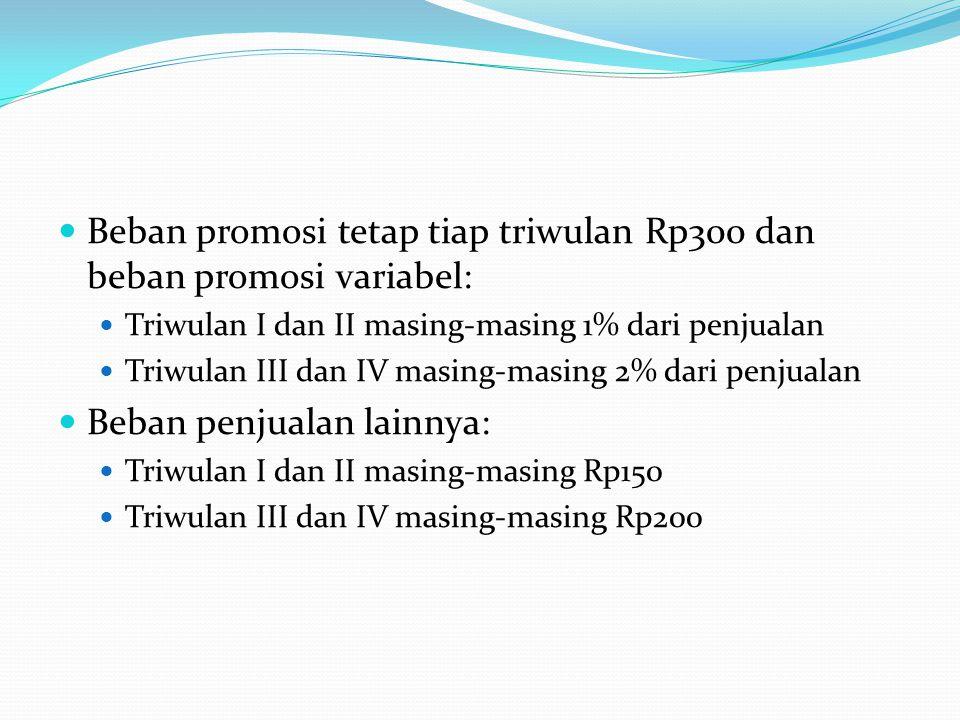 Beban promosi tetap tiap triwulan Rp300 dan beban promosi variabel: Triwulan I dan II masing-masing 1% dari penjualan Triwulan III dan IV masing-masin