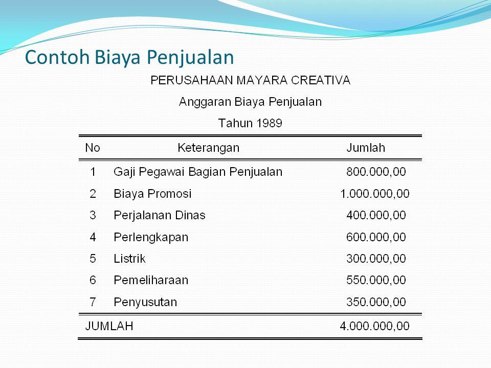 Biaya Administrasi Biaya yang dikeluarkan oleh perusahaan selain biaya pabrik/produksi dan biaya penjualan
