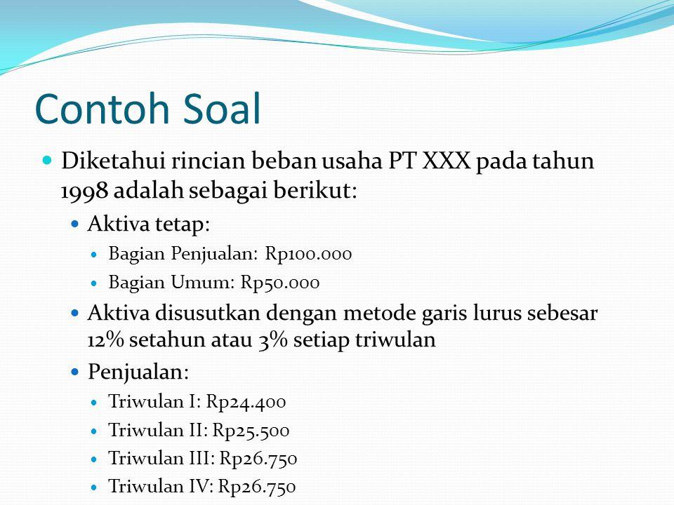 Contoh Soal Diketahui rincian beban usaha PT XXX pada tahun 1998 adalah sebagai berikut: Aktiva tetap: Bagian Penjualan: Rp100.000 Bagian Umum: Rp50.0