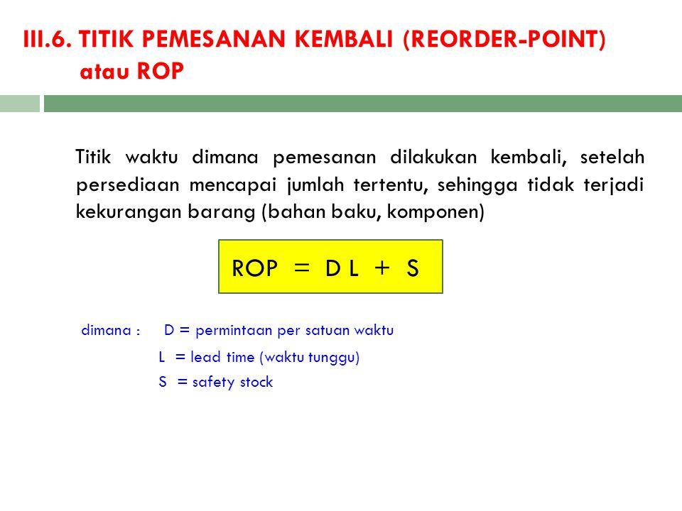 III.6. TITIK PEMESANAN KEMBALI (REORDER-POINT) atau ROP Titik waktu dimana pemesanan dilakukan kembali, setelah persediaan mencapai jumlah tertentu, s