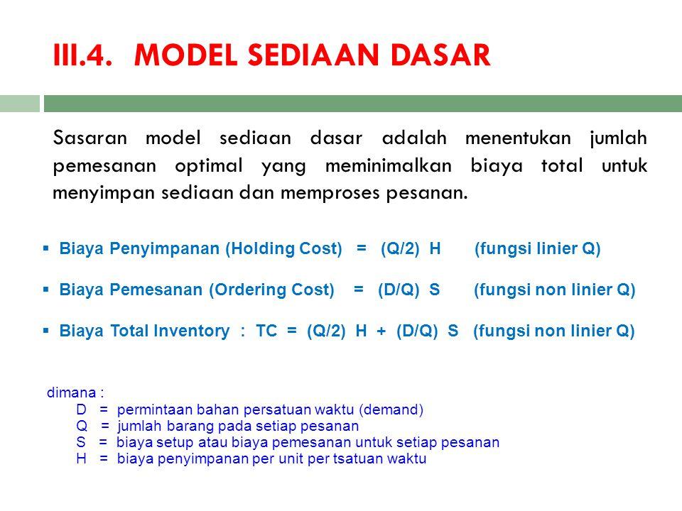 III.4. MODEL SEDIAAN DASAR Sasaran model sediaan dasar adalah menentukan jumlah pemesanan optimal yang meminimalkan biaya total untuk menyimpan sediaa