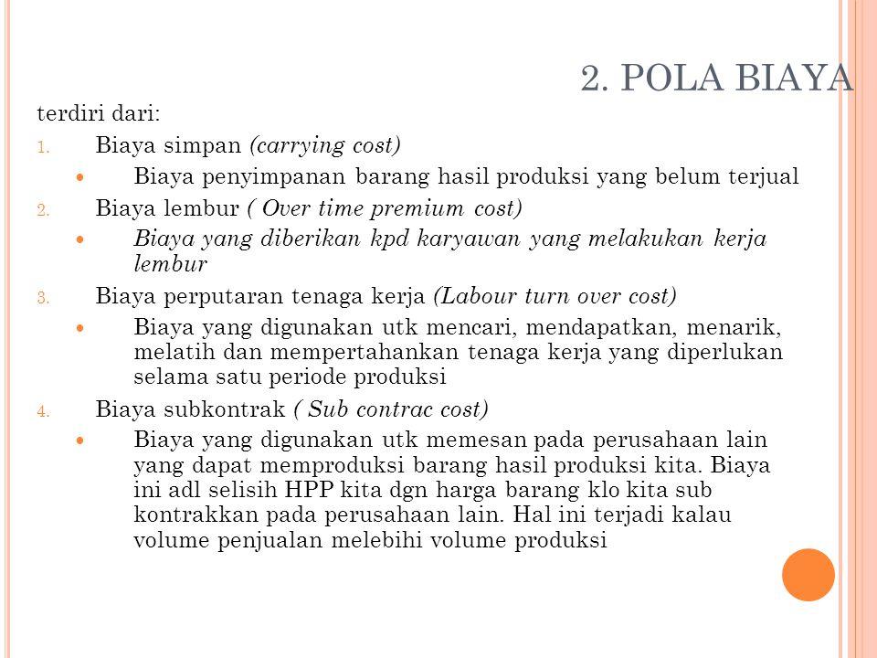 2. POLA BIAYA terdiri dari: 1. Biaya simpan (carrying cost) Biaya penyimpanan barang hasil produksi yang belum terjual 2. Biaya lembur ( Over time pre
