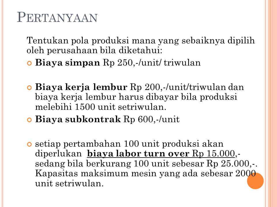 P ERTANYAAN Tentukan pola produksi mana yang sebaiknya dipilih oleh perusahaan bila diketahui: Biaya simpan Rp 250,-/unit/ triwulan Biaya kerja lembur