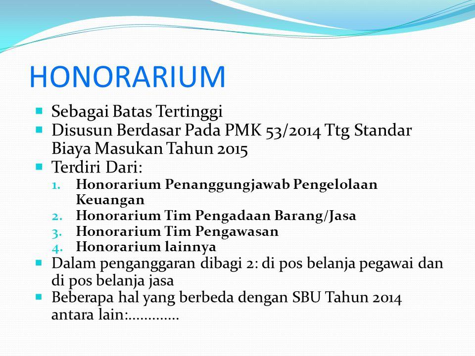 HONORARIUM  Sebagai Batas Tertinggi  Disusun Berdasar Pada PMK 53/2014 Ttg Standar Biaya Masukan Tahun 2015  Terdiri Dari: 1.