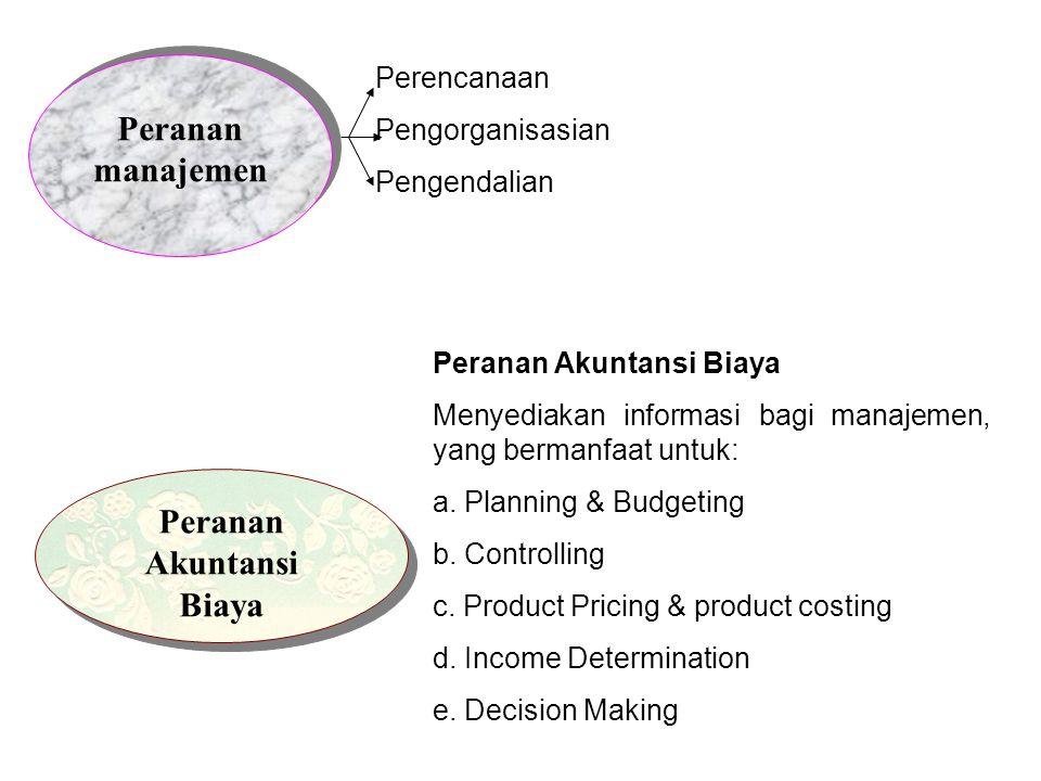 Peranan manajemen Peranan Akuntansi Biaya Perencanaan Pengorganisasian Pengendalian Peranan Akuntansi Biaya Menyediakan informasi bagi manajemen, yang bermanfaat untuk: a.