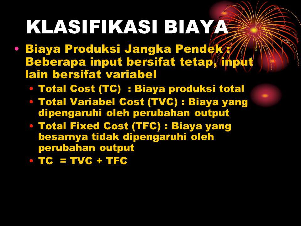 KLASIFIKASI BIAYA Biaya Produksi Jangka Pendek : Beberapa input bersifat tetap, input lain bersifat variabel Total Cost (TC) : Biaya produksi total Total Variabel Cost (TVC) : Biaya yang dipengaruhi oleh perubahan output Total Fixed Cost (TFC) : Biaya yang besarnya tidak dipengaruhi oleh perubahan output TC = TVC + TFC