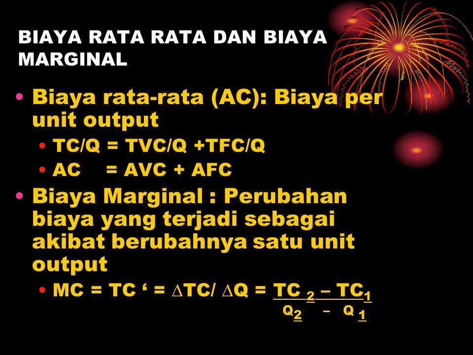 BIAYA RATA RATA DAN BIAYA MARGINAL Biaya rata-rata (AC): Biaya per unit output TC/Q = TVC/Q +TFC/Q AC = AVC + AFC Biaya Marginal : Perubahan biaya yang terjadi sebagai akibat berubahnya satu unit output MC = TC ' = ∆TC/ ∆Q = TC 2 – TC 1 Q 2 – Q 1