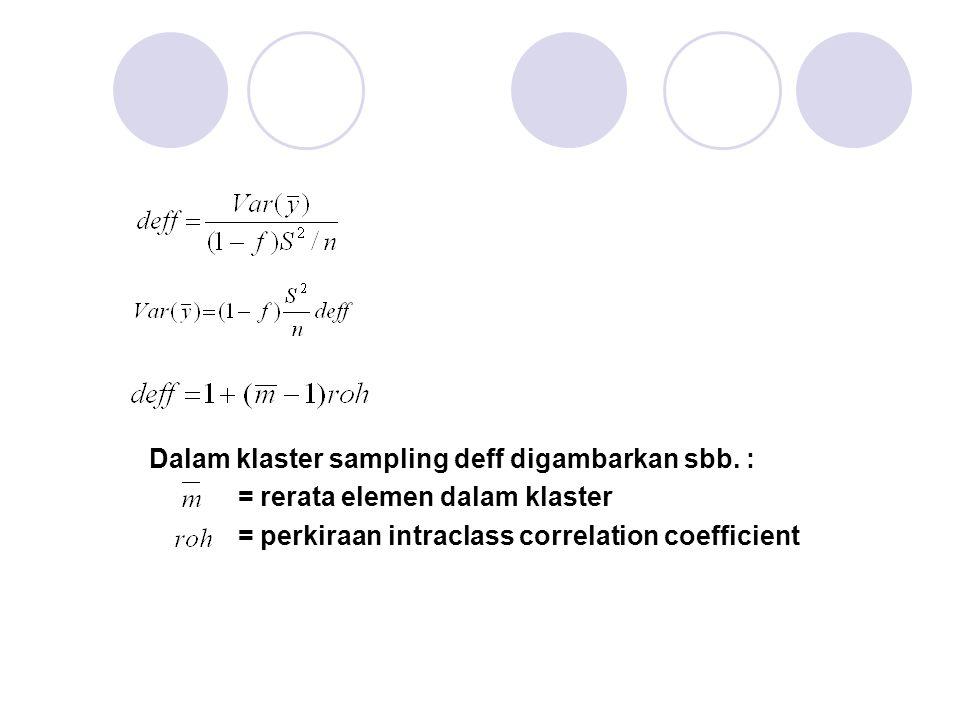 Dalam klaster sampling deff digambarkan sbb.