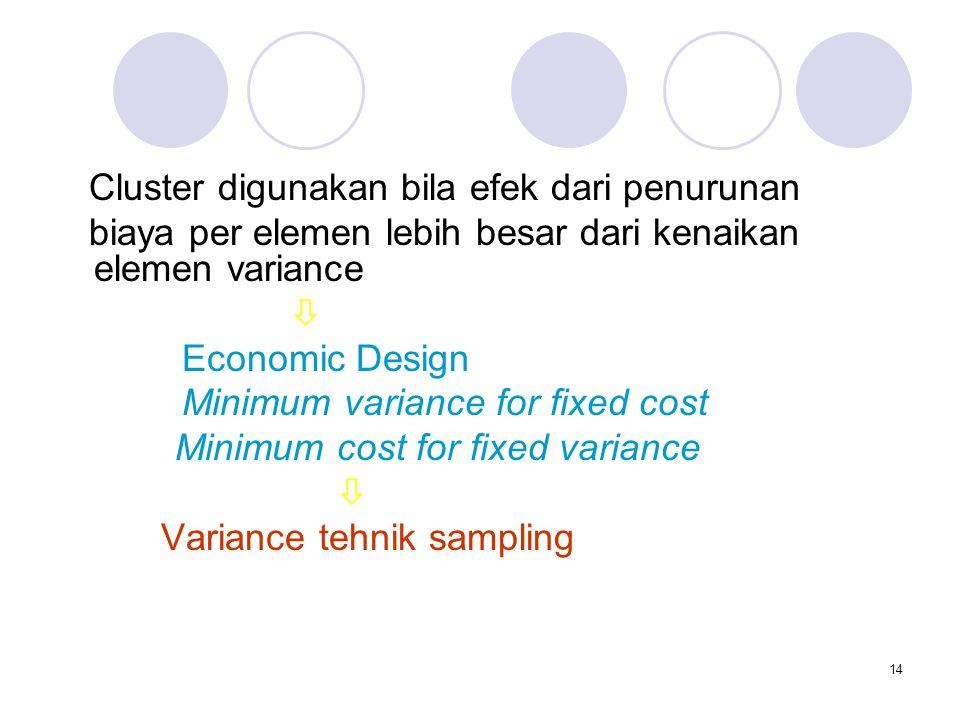 14 Cluster digunakan bila efek dari penurunan biaya per elemen lebih besar dari kenaikan elemen variance   Economic Design Minimum variance for fixed cost Minimum variance for fixed cost Minimum cost for fixed variance Minimum cost for fixed variance  Variance tehnik sampling