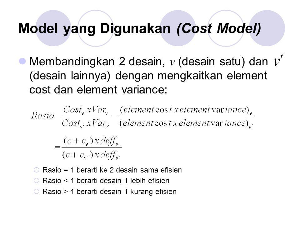 Model yang Digunakan (Cost Model) Membandingkan 2 desain, v (desain satu) dan (desain lainnya) dengan mengkaitkan element cost dan element variance:  Rasio = 1 berarti ke 2 desain sama efisien  Rasio < 1 berarti desain 1 lebih efisien  Rasio > 1 berarti desain 1 kurang efisien