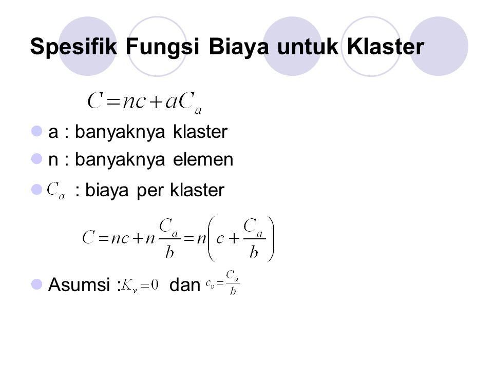 Spesifik Fungsi Biaya untuk Klaster a : banyaknya klaster n : banyaknya elemen : biaya per klaster Asumsi : dan