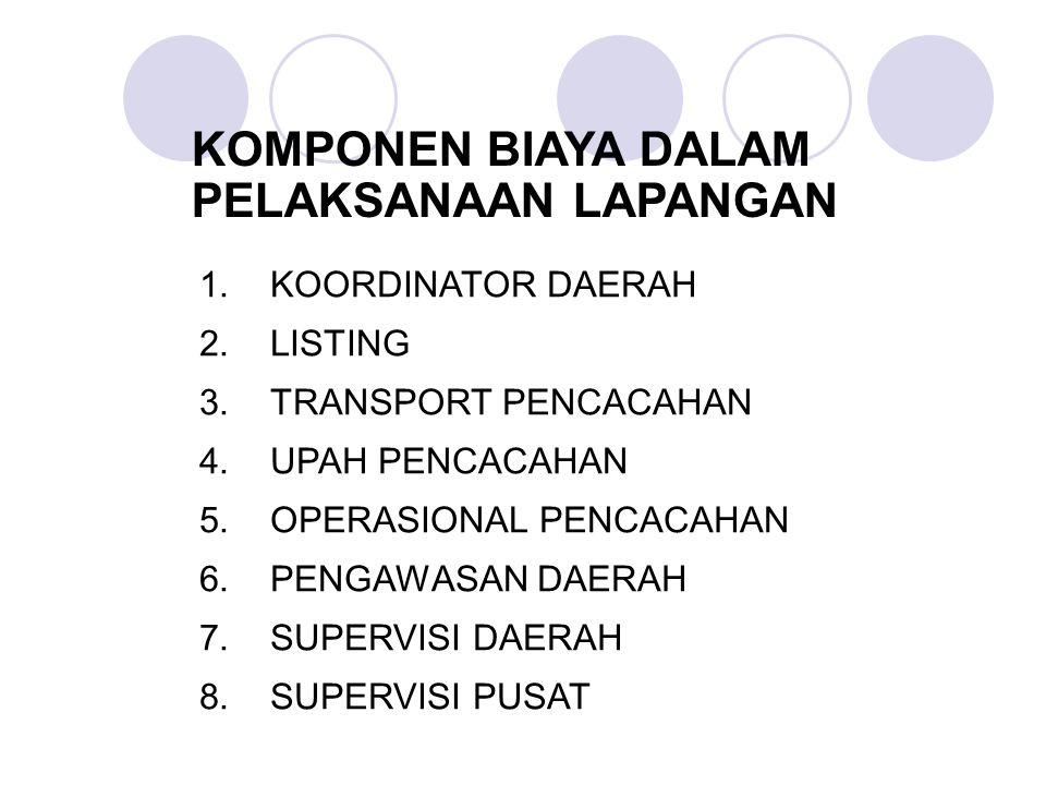 KOMPONEN BIAYA DALAM PENGOLAHAN 1.PEMBUATAN PROGRAM ENTRY 2.