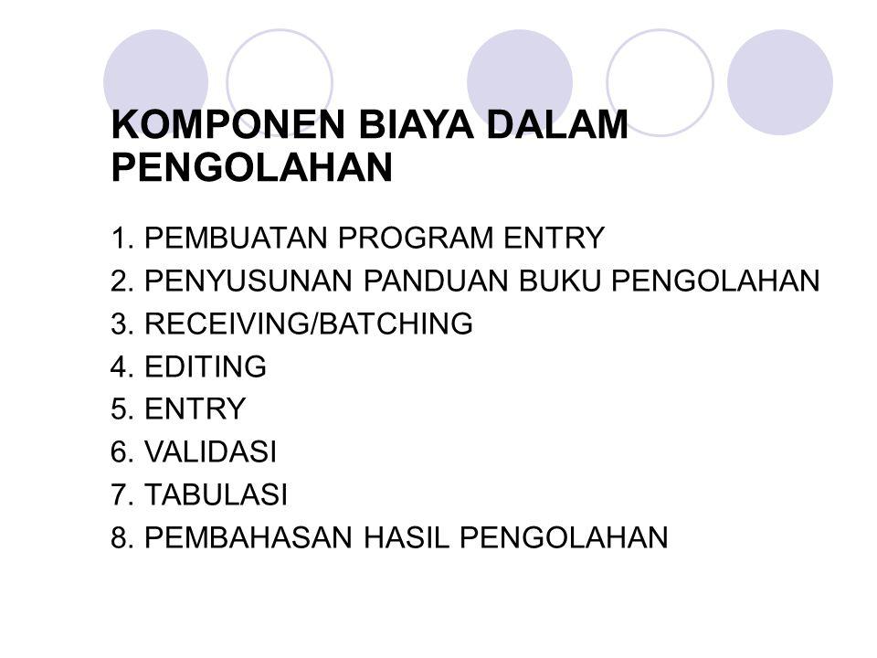 KOMPONEN BIAYA DALAM PENGOLAHAN 1. PEMBUATAN PROGRAM ENTRY 2.