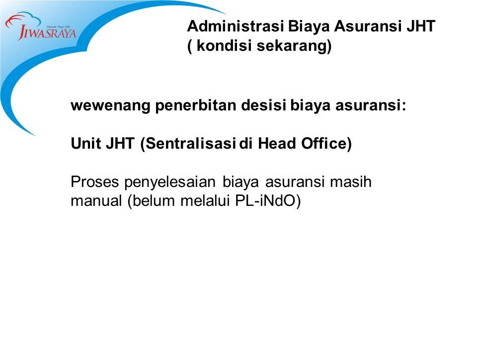 Administrasi Biaya Asuransi JHT ( kondisi sekarang) wewenang penerbitan desisi biaya asuransi: Unit JHT (Sentralisasi di Head Office) Proses penyelesa